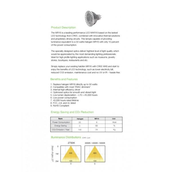 Green Future™ MR16 LED Light Bulb
